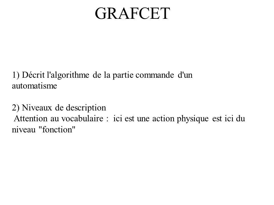GRAFCET 1) Décrit l algorithme de la partie commande d un automatisme