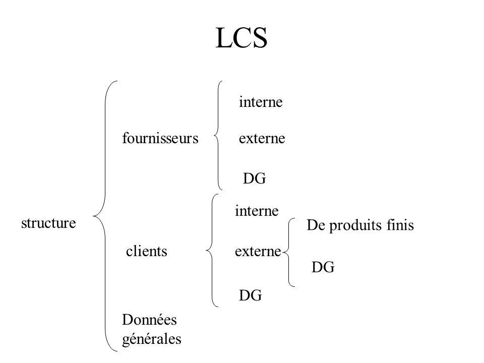 LCS interne fournisseurs externe DG interne structure