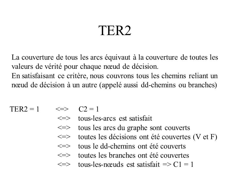 TER2 La couverture de tous les arcs équivaut à la couverture de toutes les. valeurs de vérité pour chaque nœud de décision.