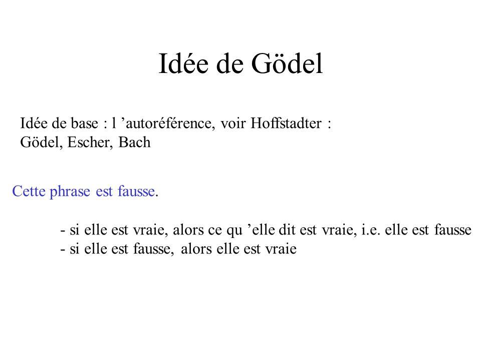 Idée de Gödel Idée de base : l 'autoréférence, voir Hoffstadter :