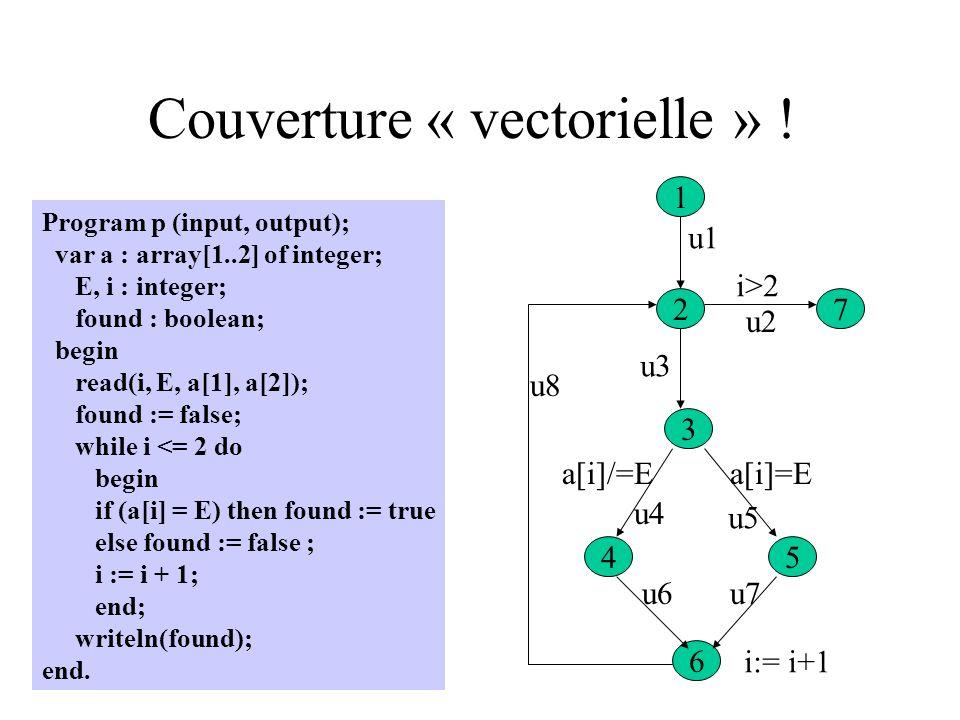Couverture « vectorielle » !