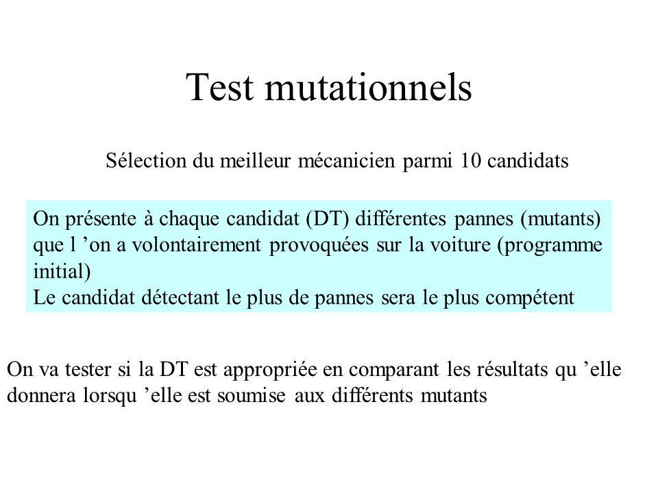 Test mutationnels Sélection du meilleur mécanicien parmi 10 candidats