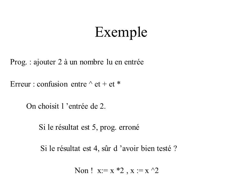 Exemple Prog. : ajouter 2 à un nombre lu en entrée