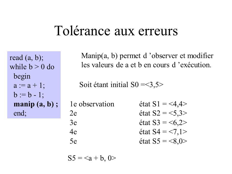 Tolérance aux erreurs Manip(a, b) permet d 'observer et modifier