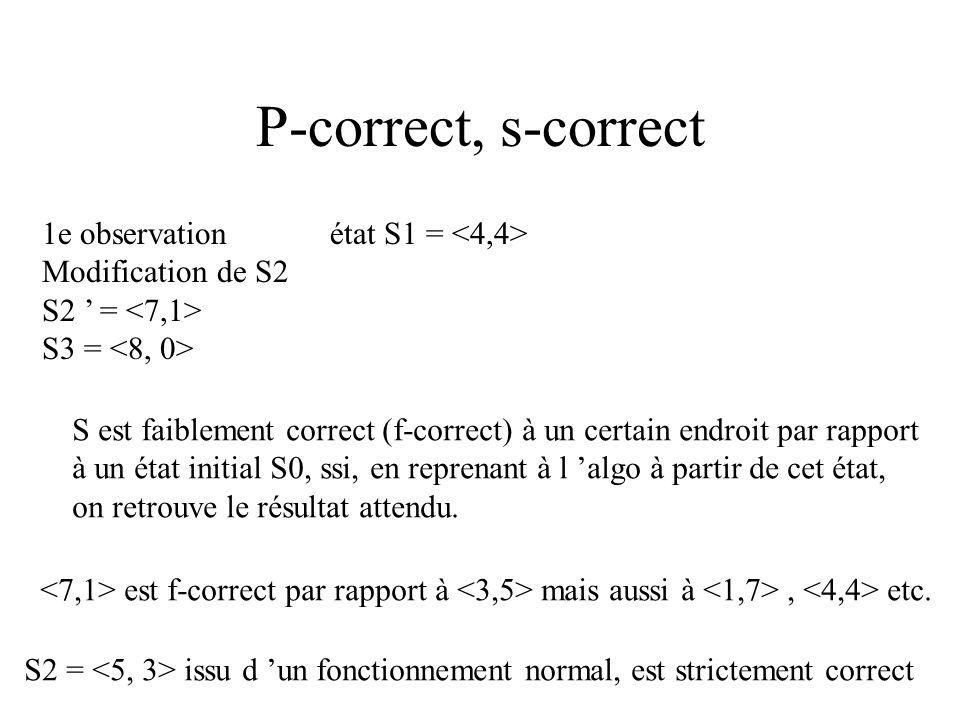 P-correct, s-correct 1e observation état S1 = <4,4>