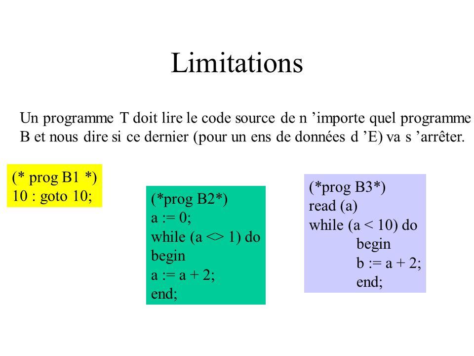 Limitations Un programme T doit lire le code source de n 'importe quel programme.