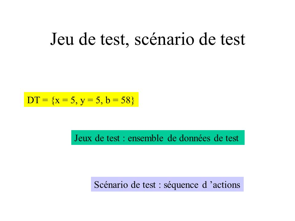 Jeu de test, scénario de test
