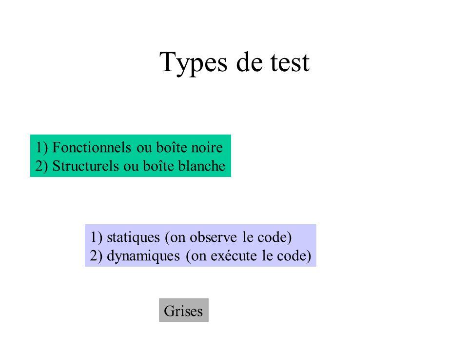 Types de test 1) Fonctionnels ou boîte noire