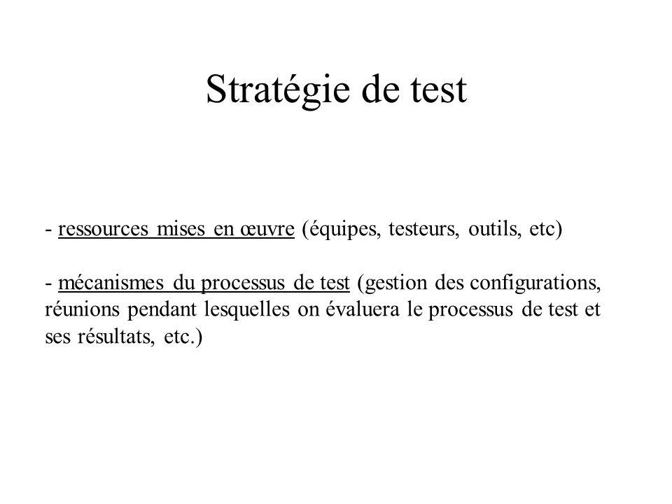 Stratégie de test - ressources mises en œuvre (équipes, testeurs, outils, etc) - mécanismes du processus de test (gestion des configurations,