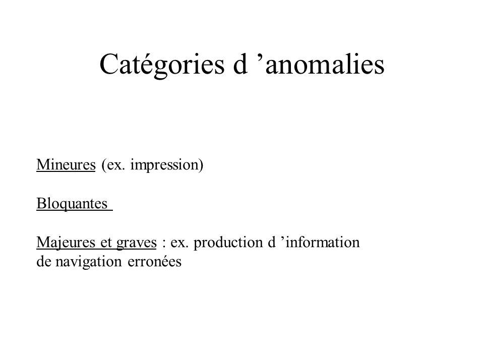 Catégories d 'anomalies