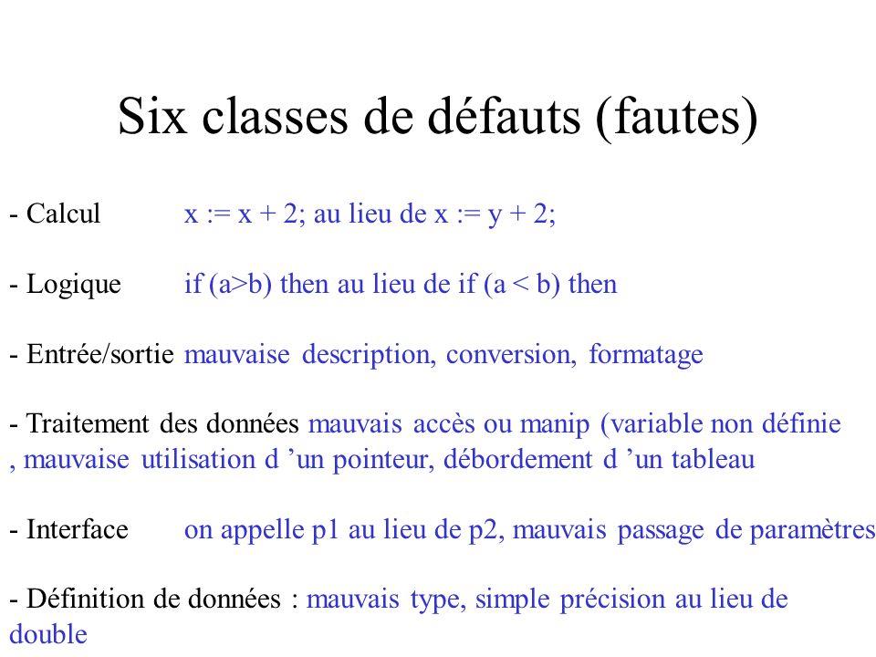 Six classes de défauts (fautes)