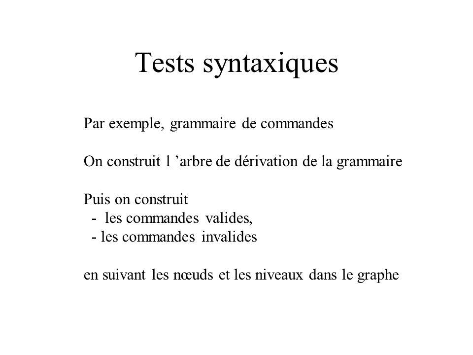 Tests syntaxiques Par exemple, grammaire de commandes
