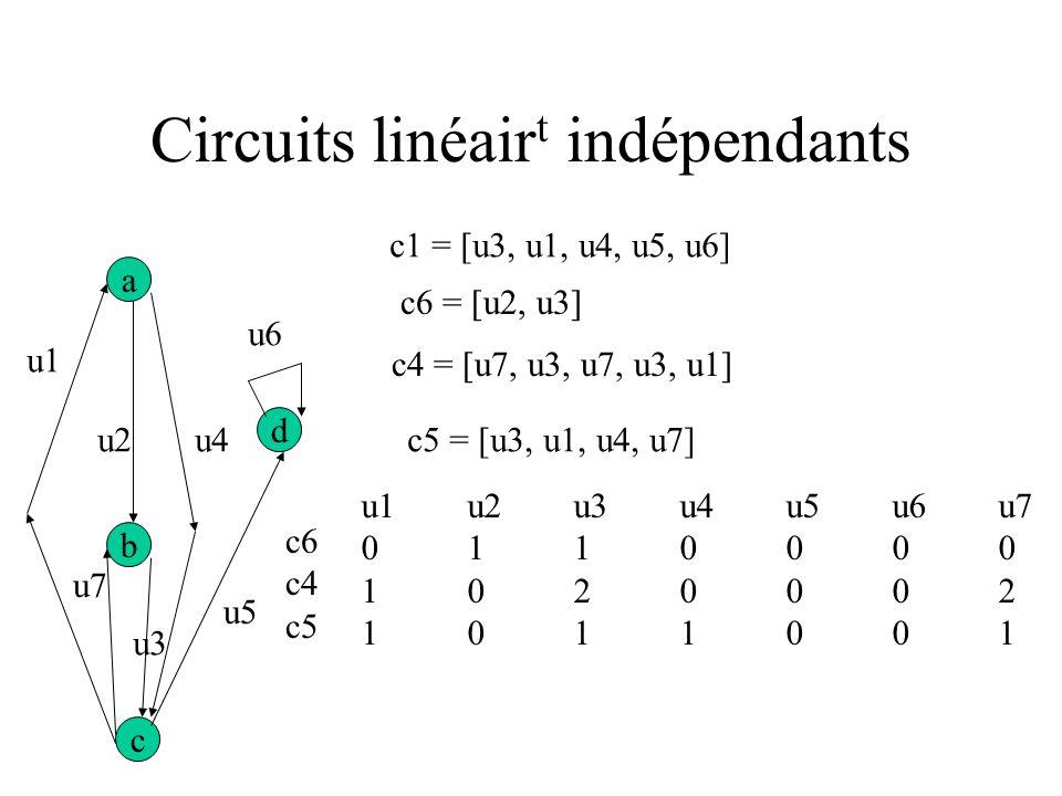 Circuits linéairt indépendants