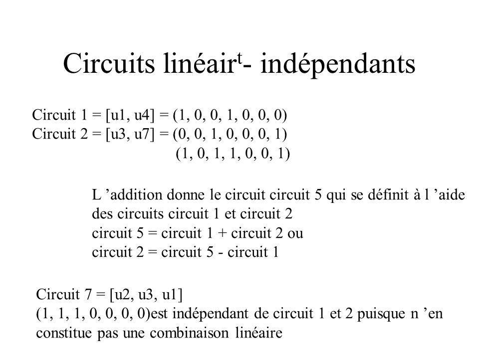 Circuits linéairt- indépendants
