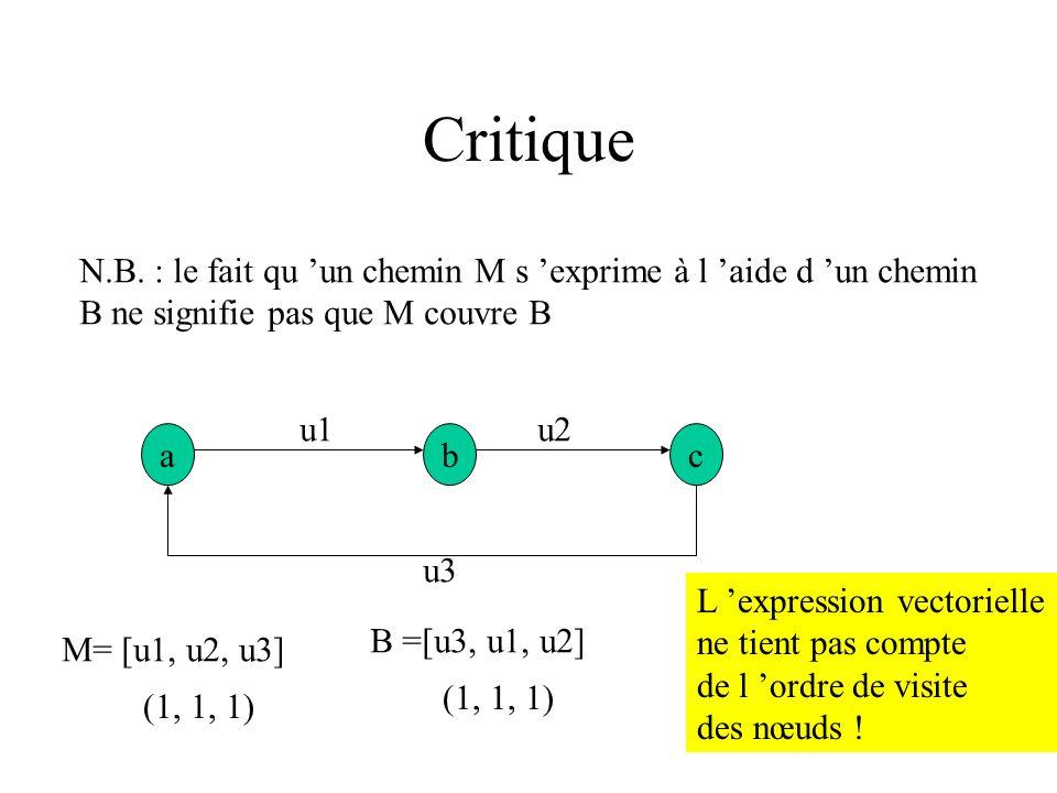 Critique N.B. : le fait qu 'un chemin M s 'exprime à l 'aide d 'un chemin. B ne signifie pas que M couvre B.