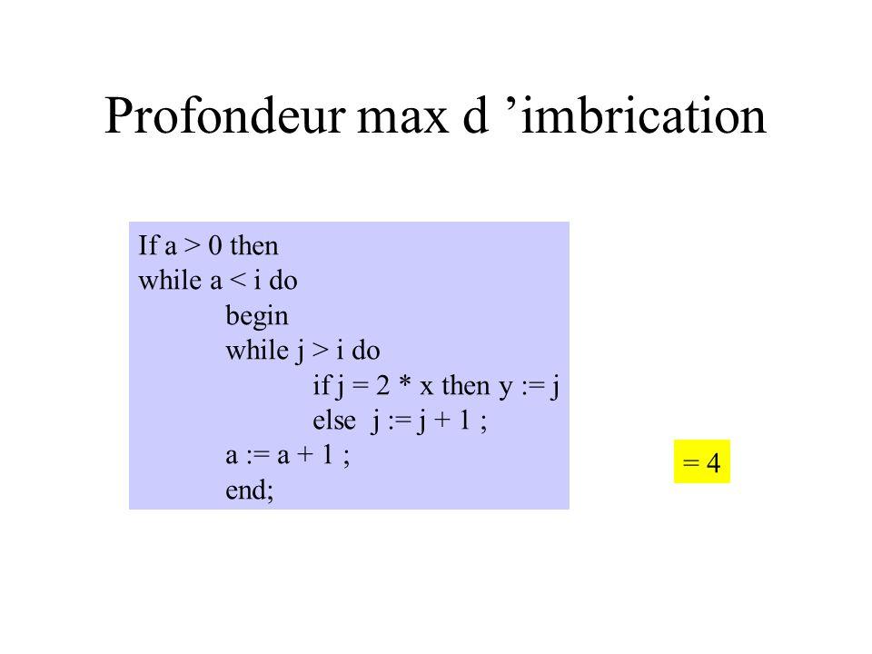 Profondeur max d 'imbrication