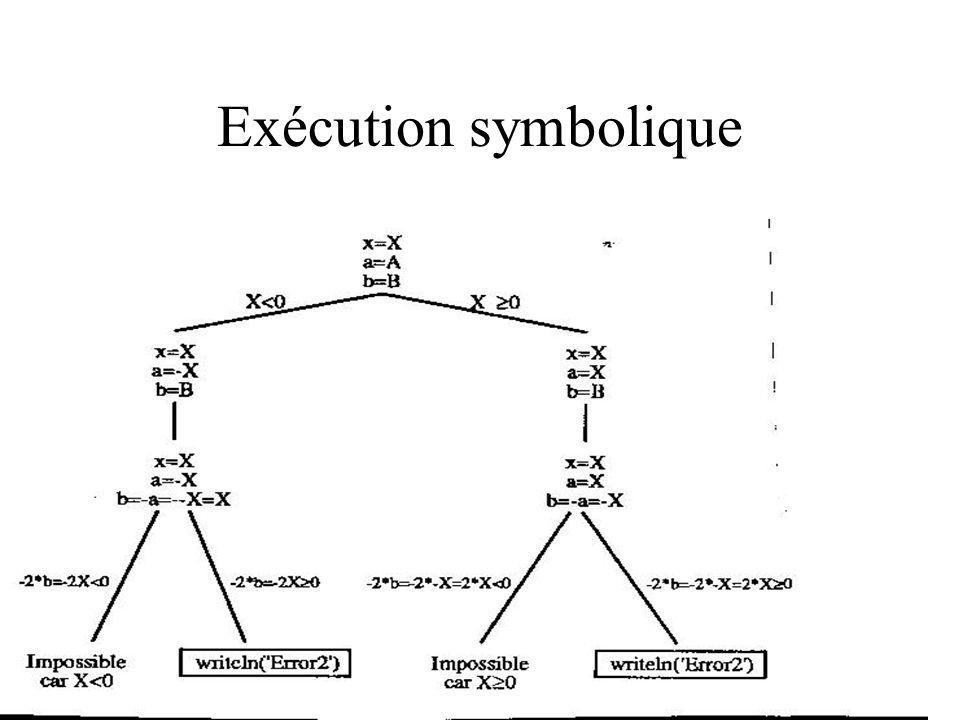 Exécution symbolique