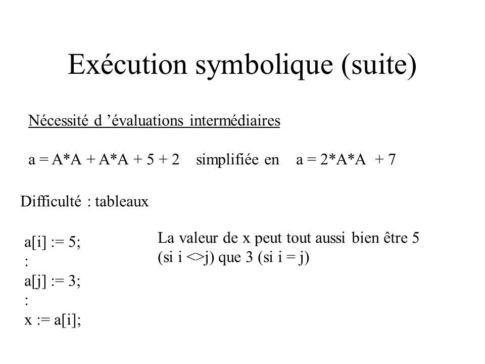 Exécution symbolique (suite)
