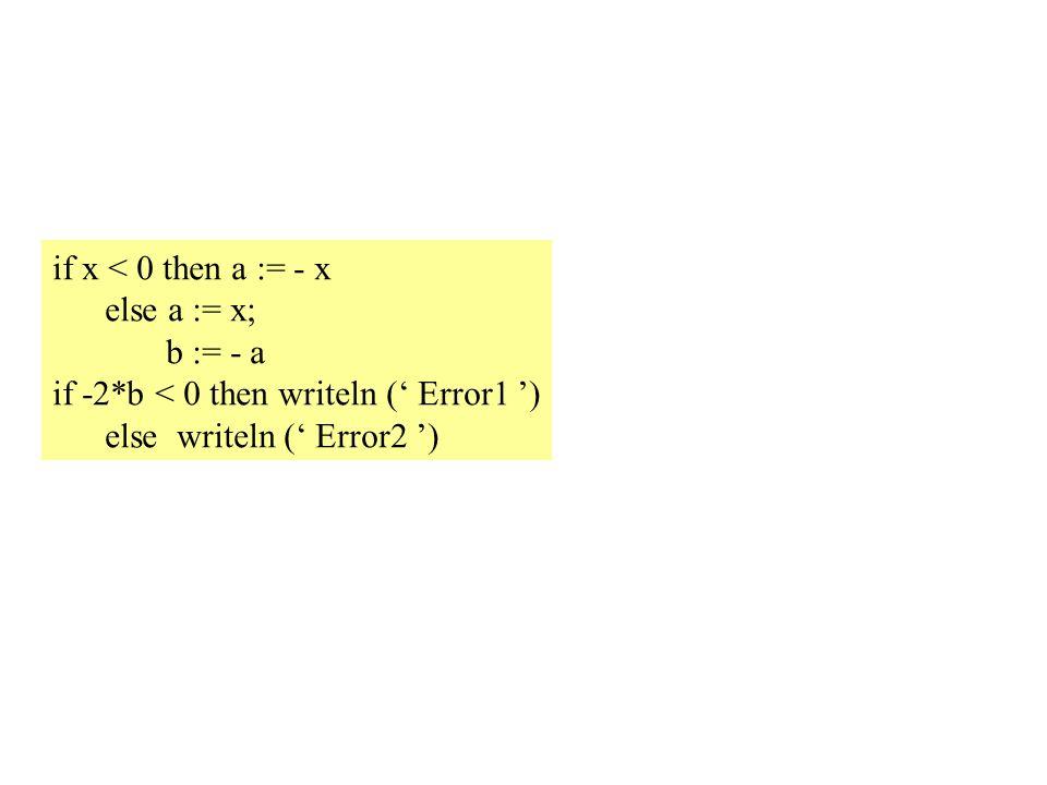 if x < 0 then a := - x else a := x; b := - a.