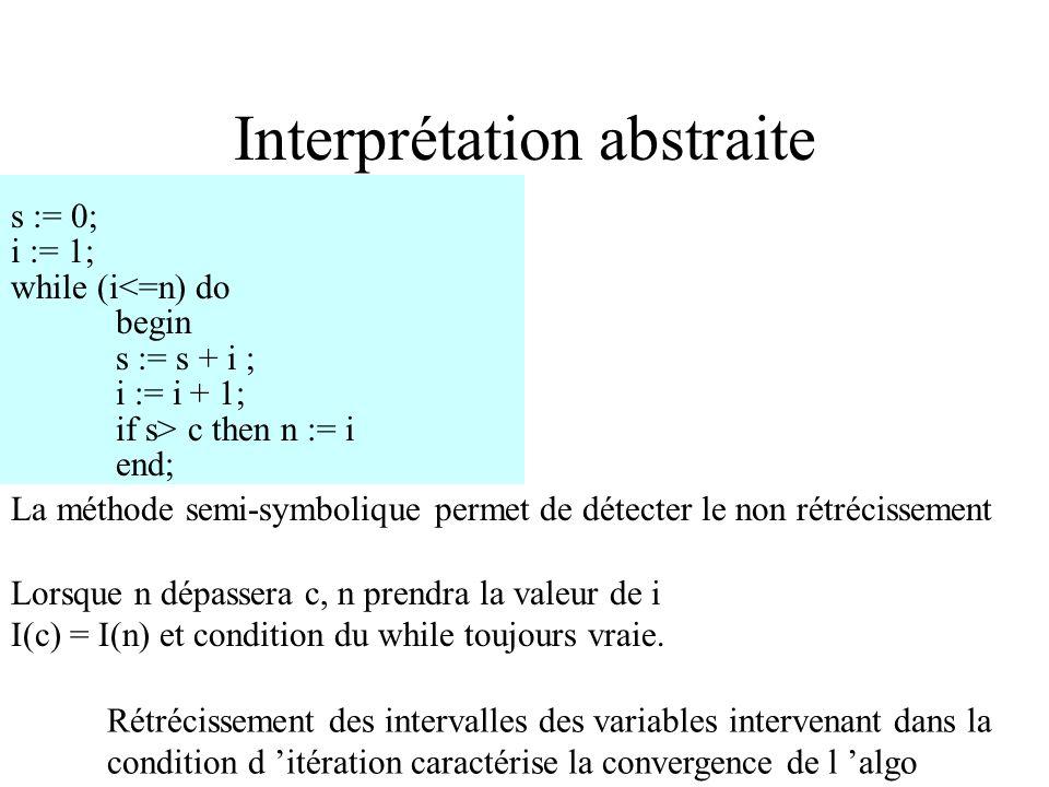 Interprétation abstraite