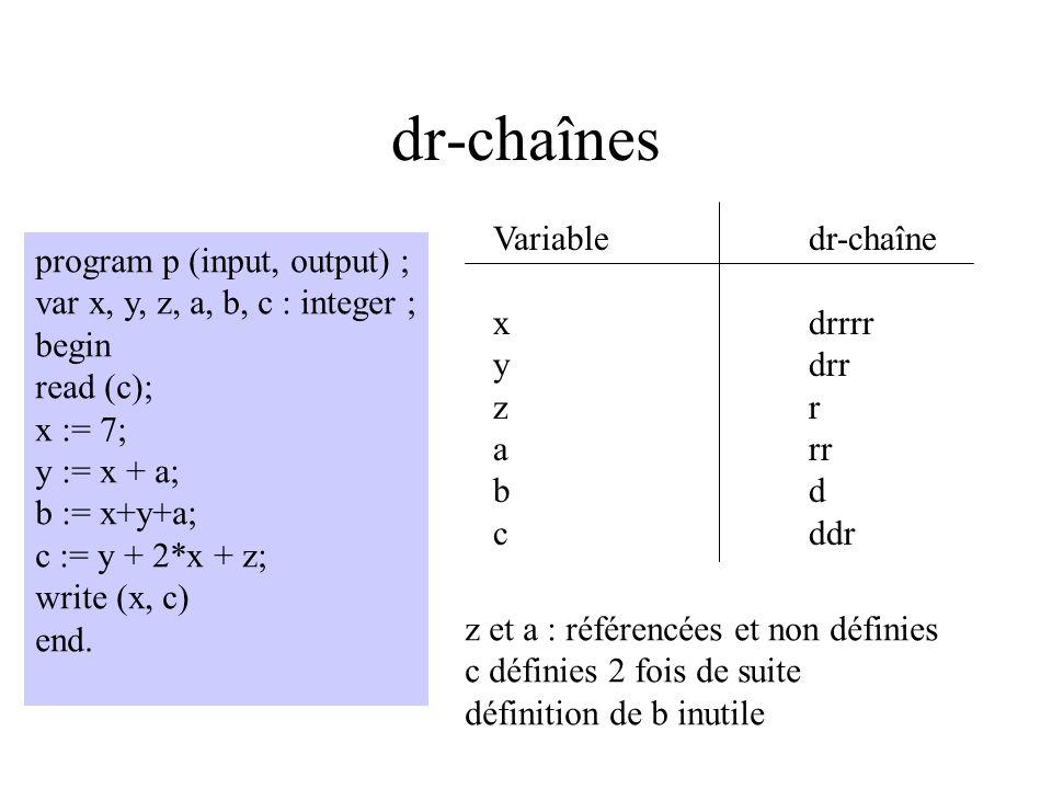 dr-chaînes Variable dr-chaîne program p (input, output) ;
