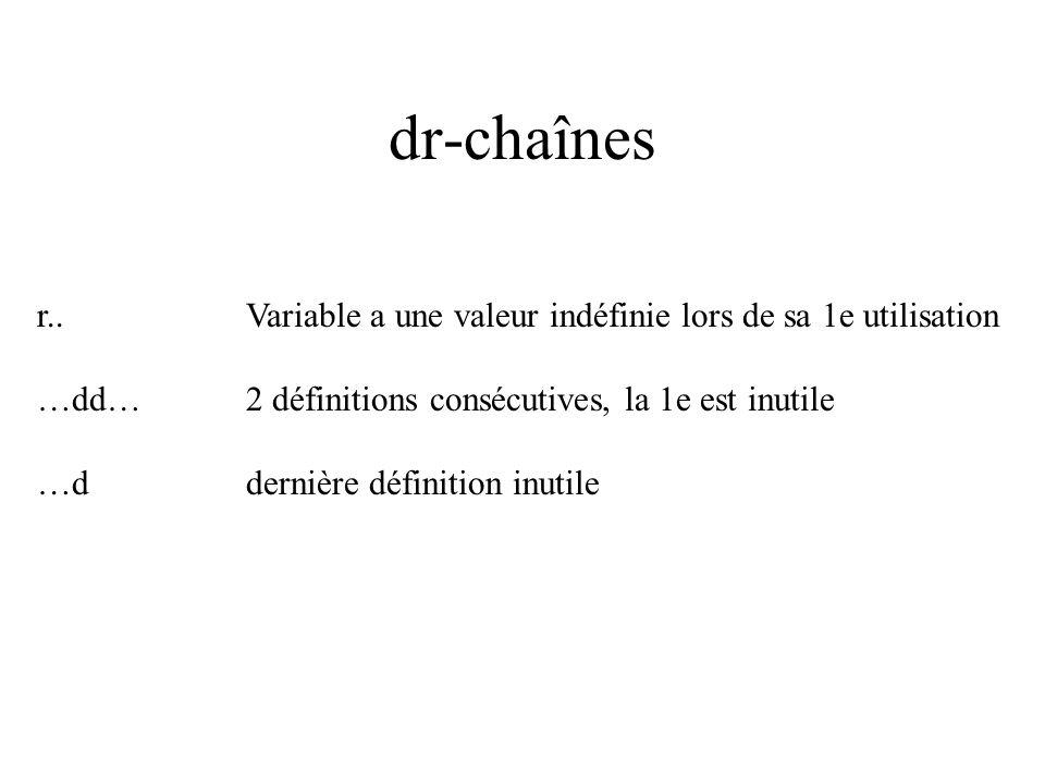 dr-chaînes r.. Variable a une valeur indéfinie lors de sa 1e utilisation. …dd… 2 définitions consécutives, la 1e est inutile.