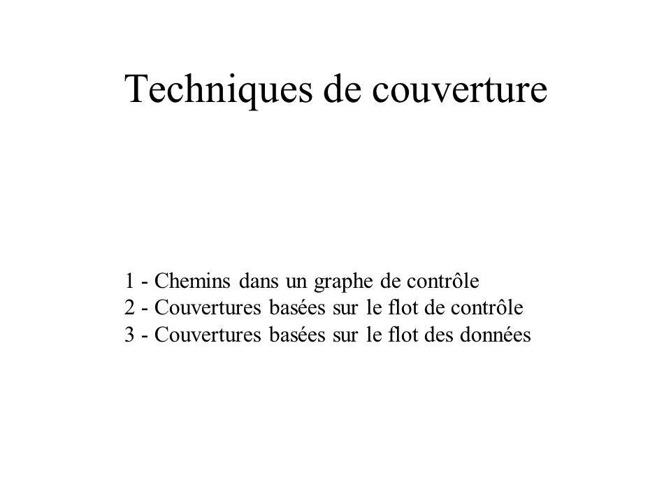 Techniques de couverture