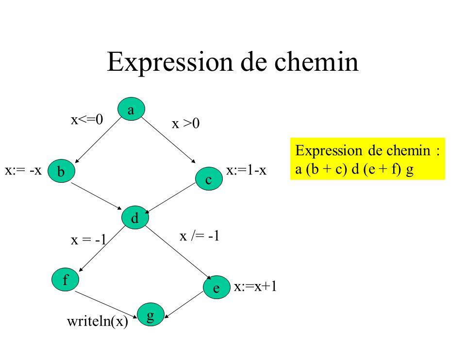 Expression de chemin a x<=0 x >0 Expression de chemin :