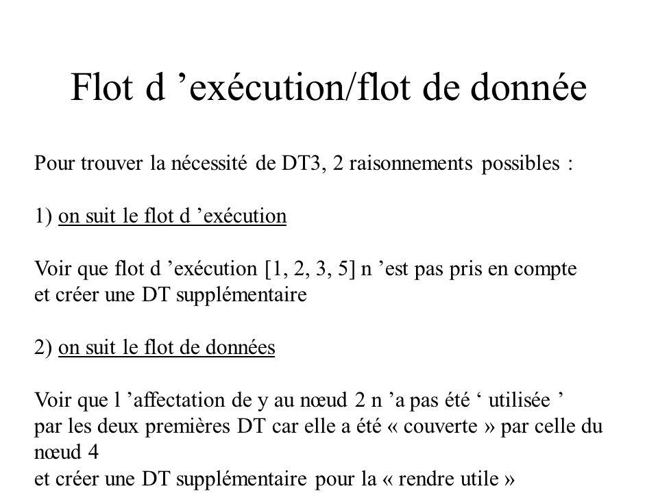 Flot d 'exécution/flot de donnée