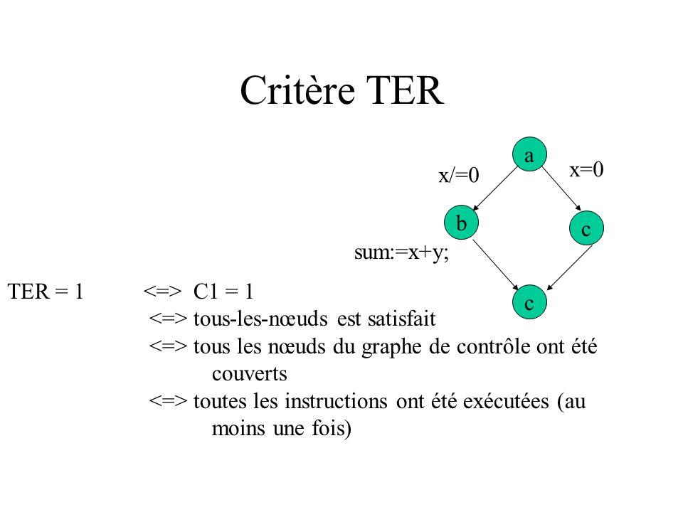Critère TER a x=0 x/=0 b c sum:=x+y; TER = 1 <=> C1 = 1