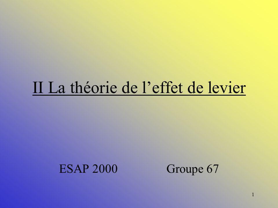 II La théorie de l'effet de levier