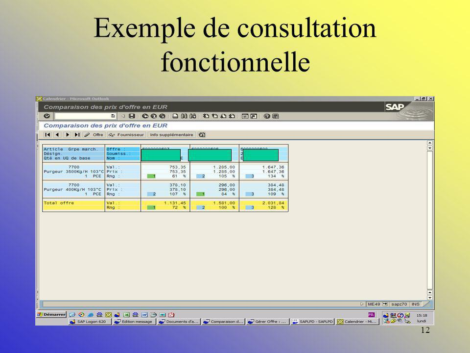 Exemple de consultation fonctionnelle