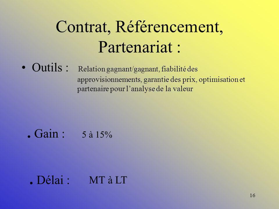 Contrat, Référencement, Partenariat :