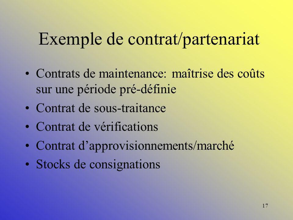 Exemple de contrat/partenariat