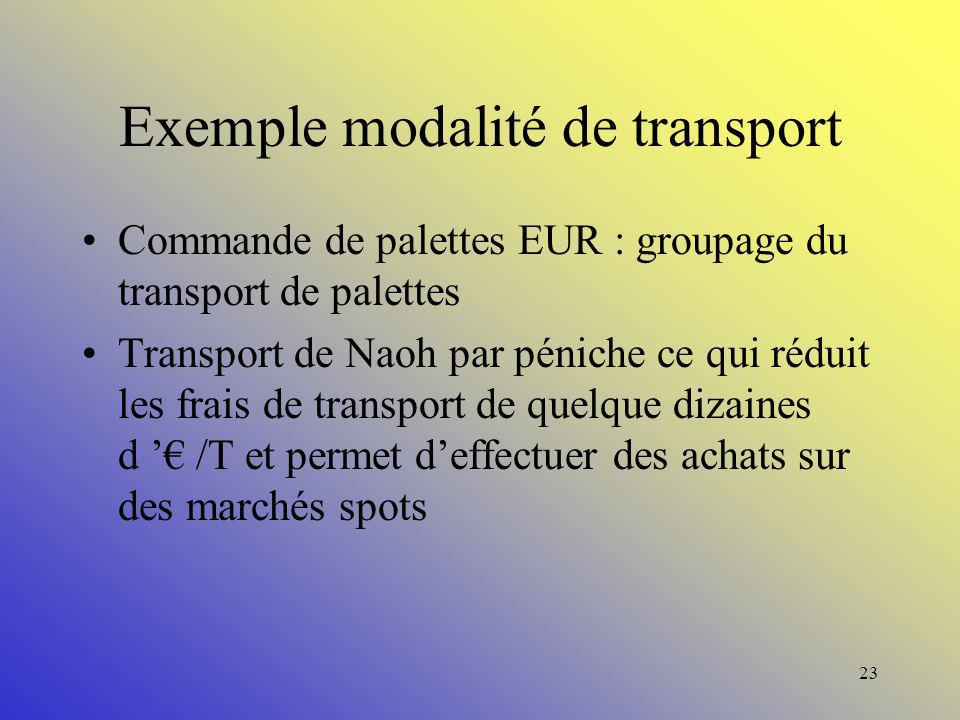 Exemple modalité de transport
