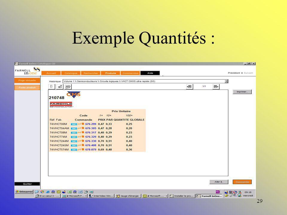 Exemple Quantités :