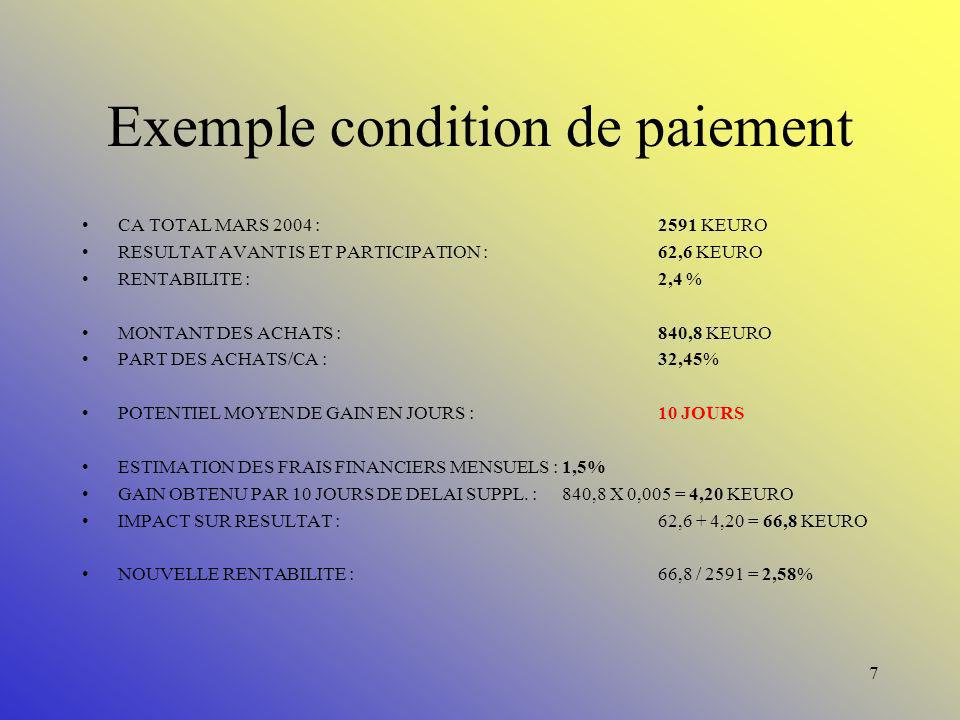 Exemple condition de paiement