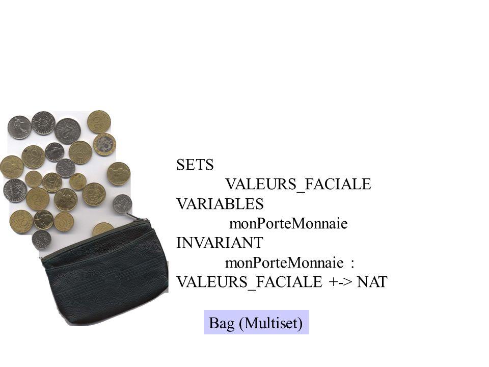 SETS VALEURS_FACIALE. VARIABLES. monPorteMonnaie. INVARIANT. monPorteMonnaie : VALEURS_FACIALE +-> NAT.