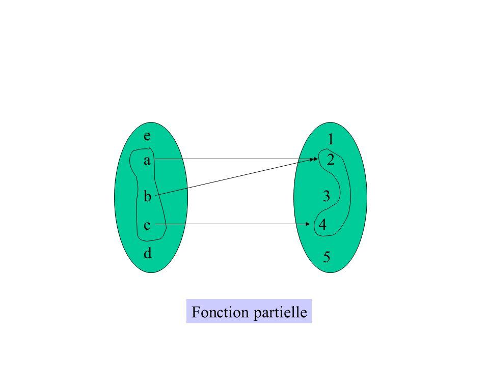 e 1 a 2 b 3 c 4 d 5 Fonction partielle