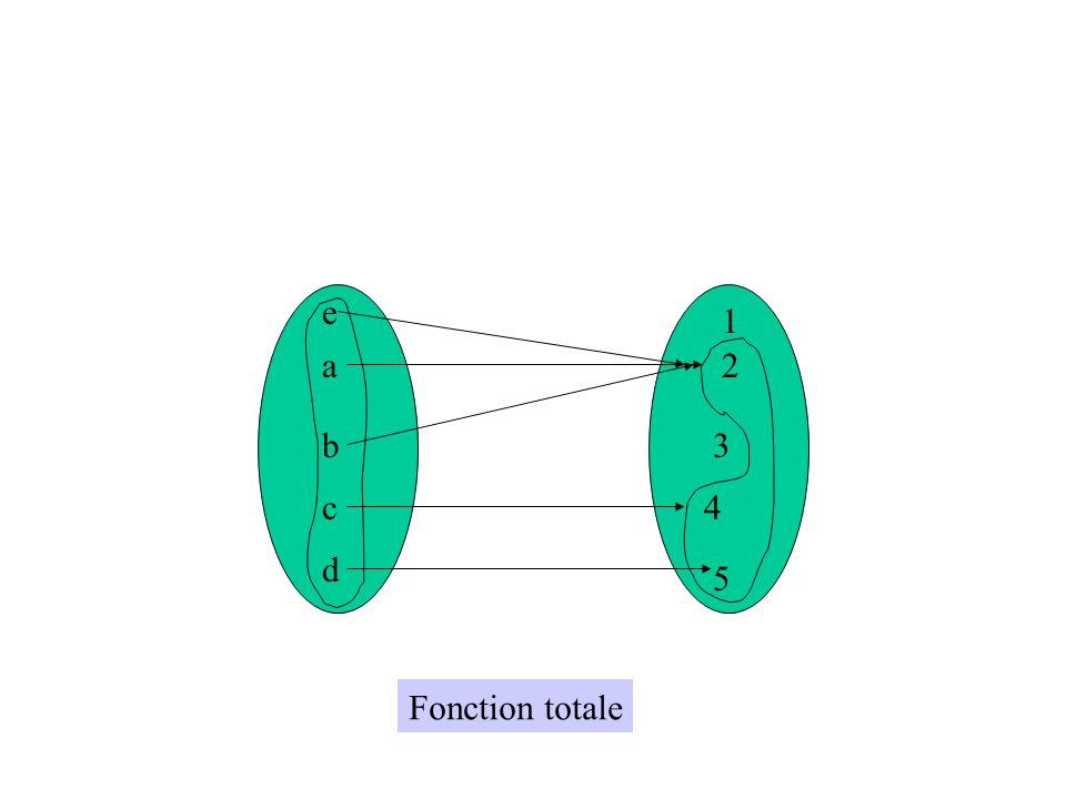 e 1 a 2 b 3 c 4 d 5 Fonction totale