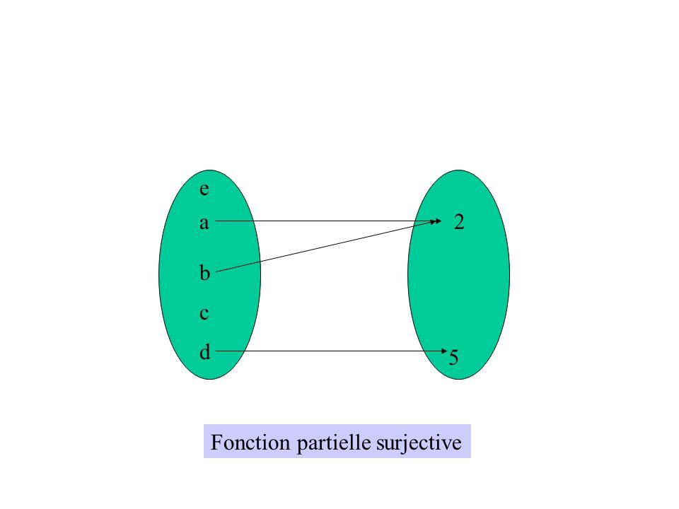 e a 2 b c d 5 Fonction partielle surjective