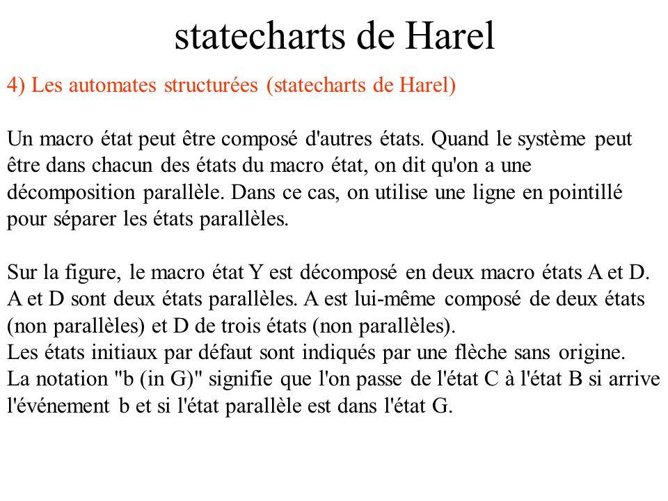 statecharts de Harel 4) Les automates structurées (statecharts de Harel)