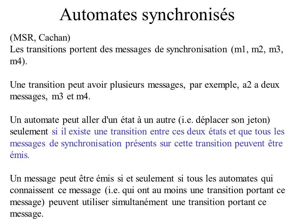 Automates synchronisés