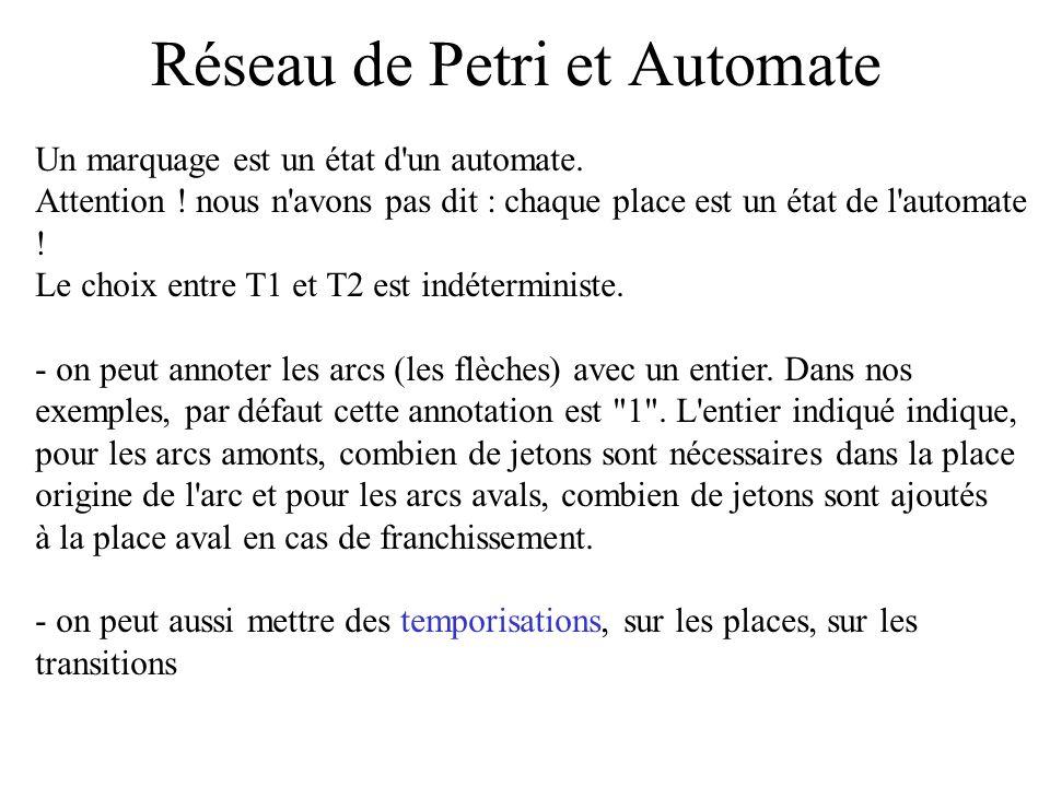 Réseau de Petri et Automate