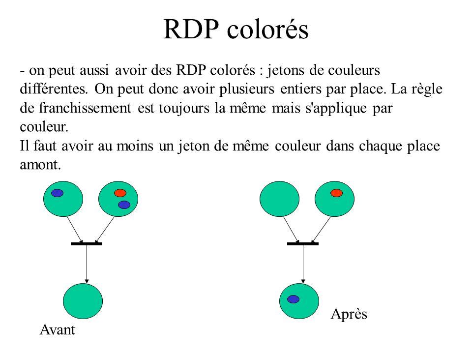 RDP colorés