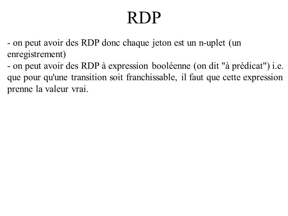 RDP - on peut avoir des RDP donc chaque jeton est un n-uplet (un enregistrement)