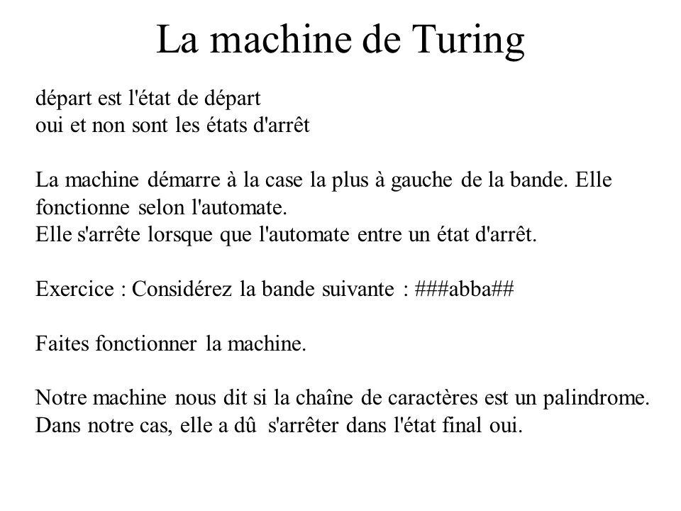 La machine de Turing départ est l état de départ