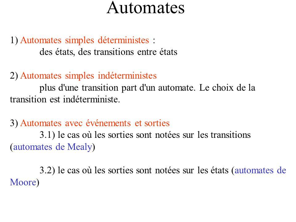 Automates 1) Automates simples déterministes :