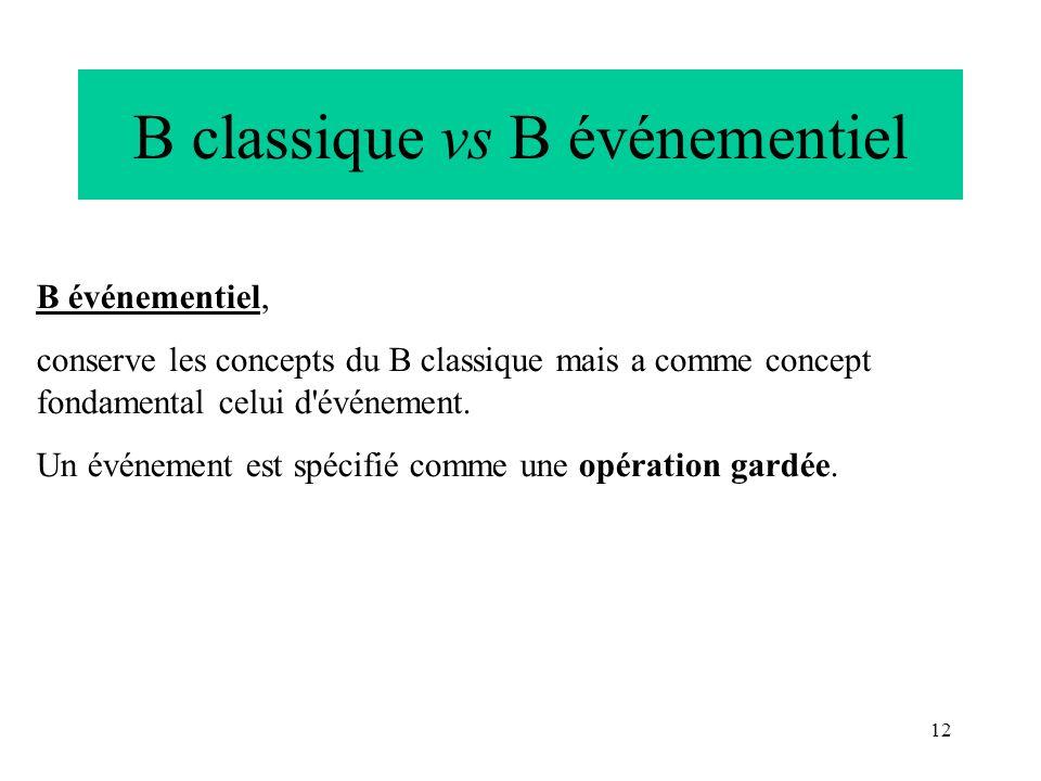 B classique vs B événementiel