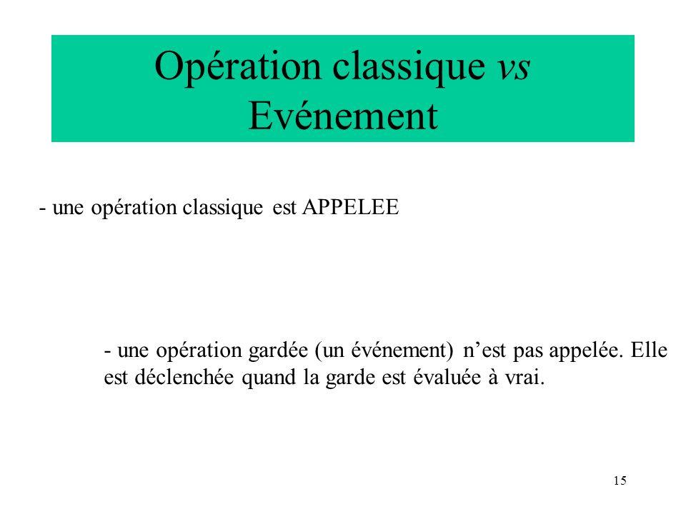 Opération classique vs Evénement
